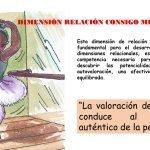 RELACIÓN CONSIGO MISMO, CONSIGO MISMA Y CURRÍCULO CON ENFOQUE DE COMPETENCIAS.